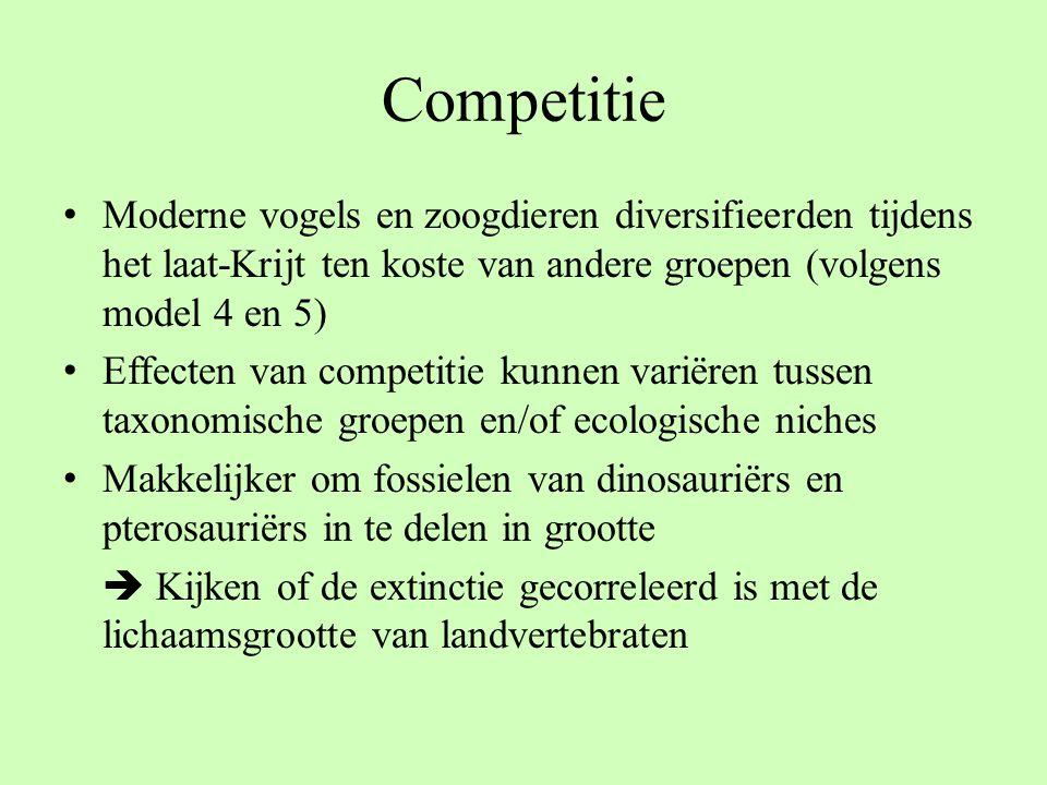 Competitie Moderne vogels en zoogdieren diversifieerden tijdens het laat-Krijt ten koste van andere groepen (volgens model 4 en 5) Effecten van compet