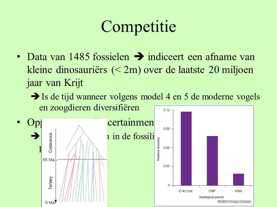 Competitie Data van 1485 fossielen  indiceert een afname van kleine dinosauriërs (< 2m) over de laatste 20 miljoen jaar van Krijt  Is de tijd wannee