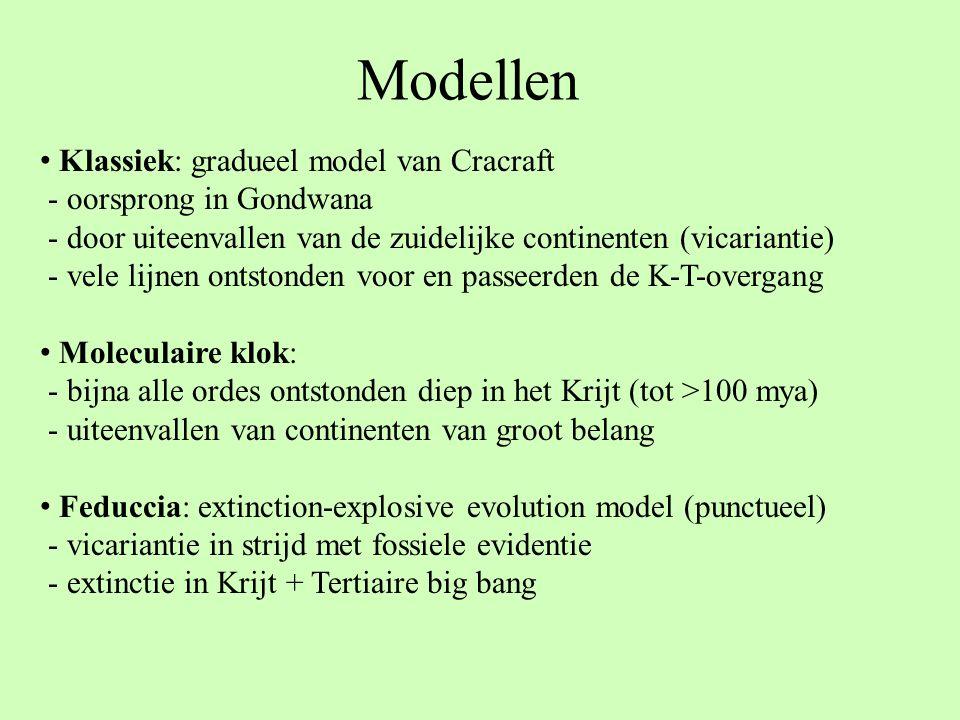Modellen Klassiek: gradueel model van Cracraft - oorsprong in Gondwana - door uiteenvallen van de zuidelijke continenten (vicariantie) - vele lijnen o