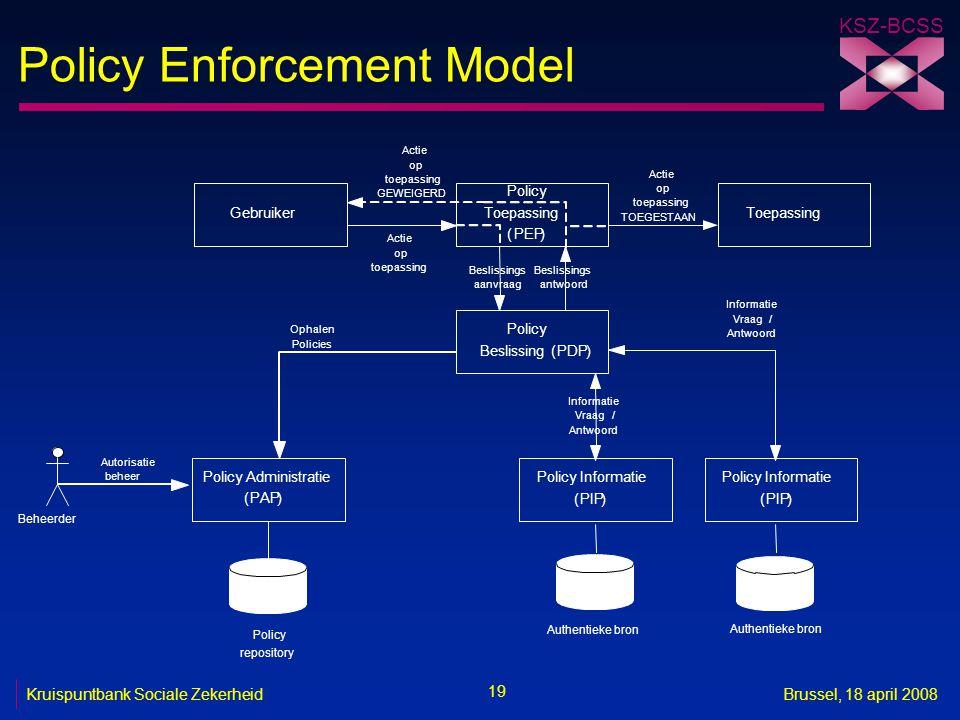 KSZ-BCSS 19 Kruispuntbank Sociale ZekerheidBrussel, 18 april 2008 Policy Enforcement Model Gebruiker Policy Toepassing (PEP) Toepassing Policy Besliss
