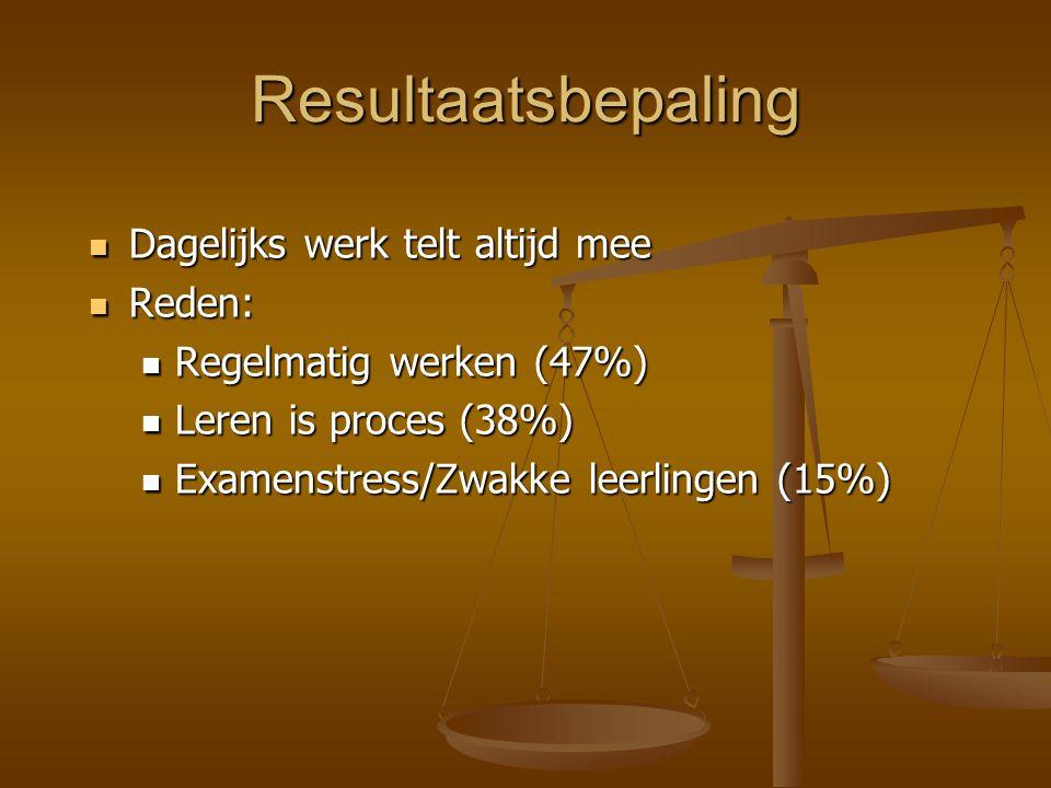 Dagelijks werk telt altijd mee Dagelijks werk telt altijd mee Reden: Reden: Regelmatig werken (47%) Regelmatig werken (47%) Leren is proces (38%) Lere