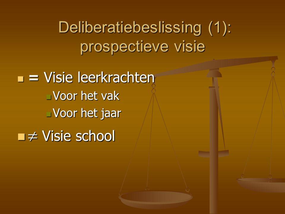 = Visie leerkrachten = Visie leerkrachten Voor het vak Voor het vak Voor het jaar Voor het jaar  Visie school  Visie school