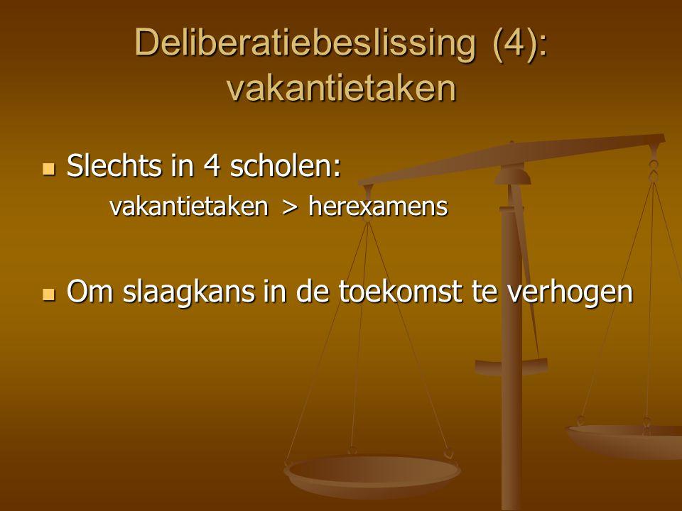Deliberatiebeslissing (4): vakantietaken Slechts in 4 scholen: Slechts in 4 scholen: vakantietaken > herexamens Om slaagkans in de toekomst te verhoge
