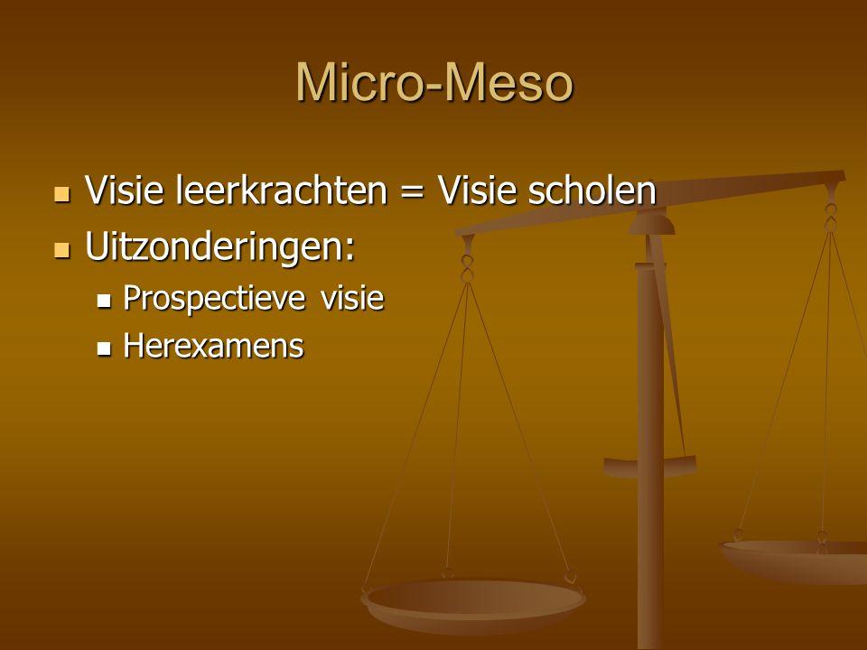 Micro-Meso Visie leerkrachten = Visie scholen Visie leerkrachten = Visie scholen Uitzonderingen: Uitzonderingen: Prospectieve visie Prospectieve visie