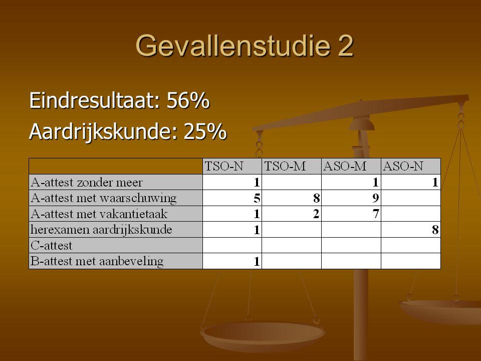 Gevallenstudie 2 Gevallenstudie 2 Eindresultaat: 56% Aardrijkskunde: 25%