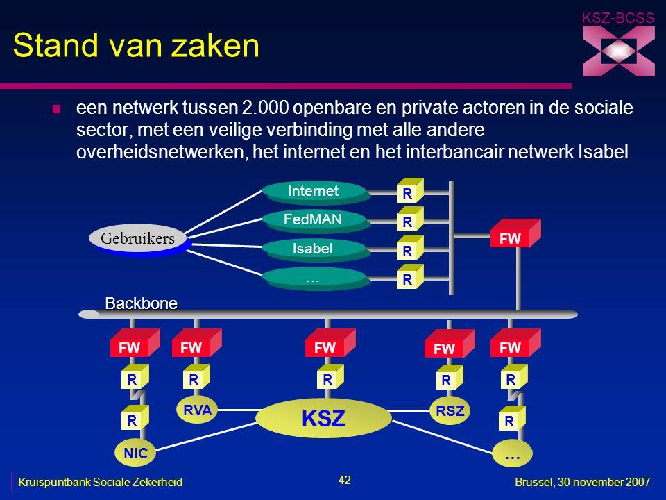 KSZ-BCSS 42 Kruispuntbank Sociale ZekerheidBrussel, 30 november 2007 Stand van zaken n een netwerk tussen 2.000 openbare en private actoren in de sociale sector, met een veilige verbinding met alle andere overheidsnetwerken, het internet en het interbancair netwerk Isabel R FW R RVA Gebruikers FW RR R Internet R FedMAN R Isabel … … FW R R NIC Backbone R … RSZ FW R KSZ