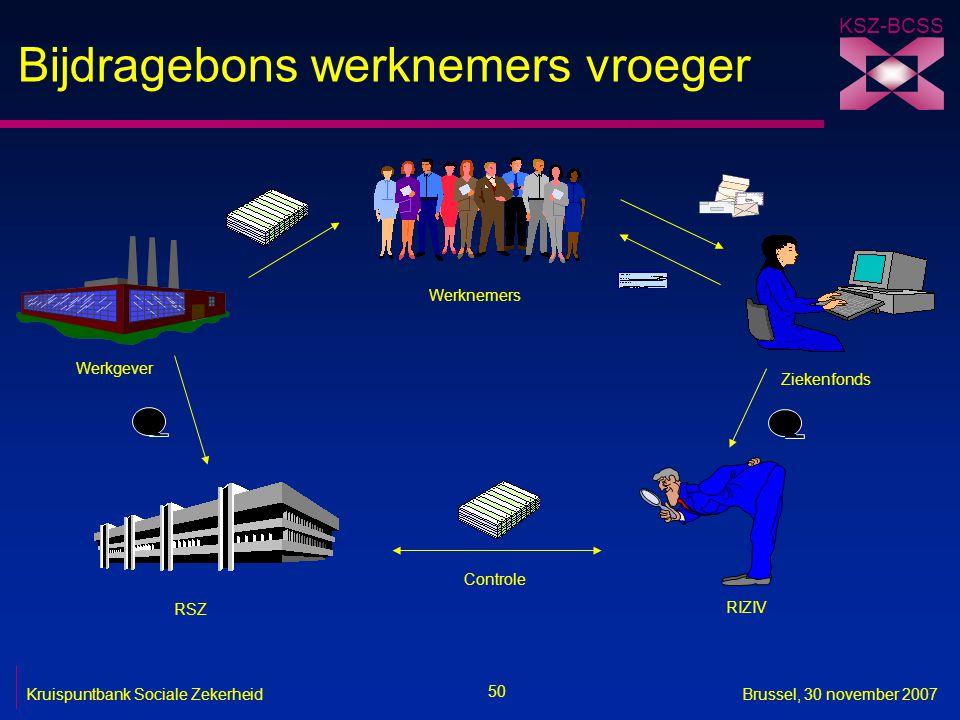 KSZ-BCSS 50 Kruispuntbank Sociale ZekerheidBrussel, 30 november 2007 RSZ RIZIV Werkgever Werknemers Ziekenfonds Controle Bijdragebons werknemers vroeg