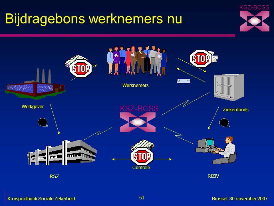 KSZ-BCSS 51 Kruispuntbank Sociale ZekerheidBrussel, 30 november 2007 Werkgever Werknemers RSZ RIZIV Ziekenfonds Controle KSZ-BCSS Bijdragebons werknem