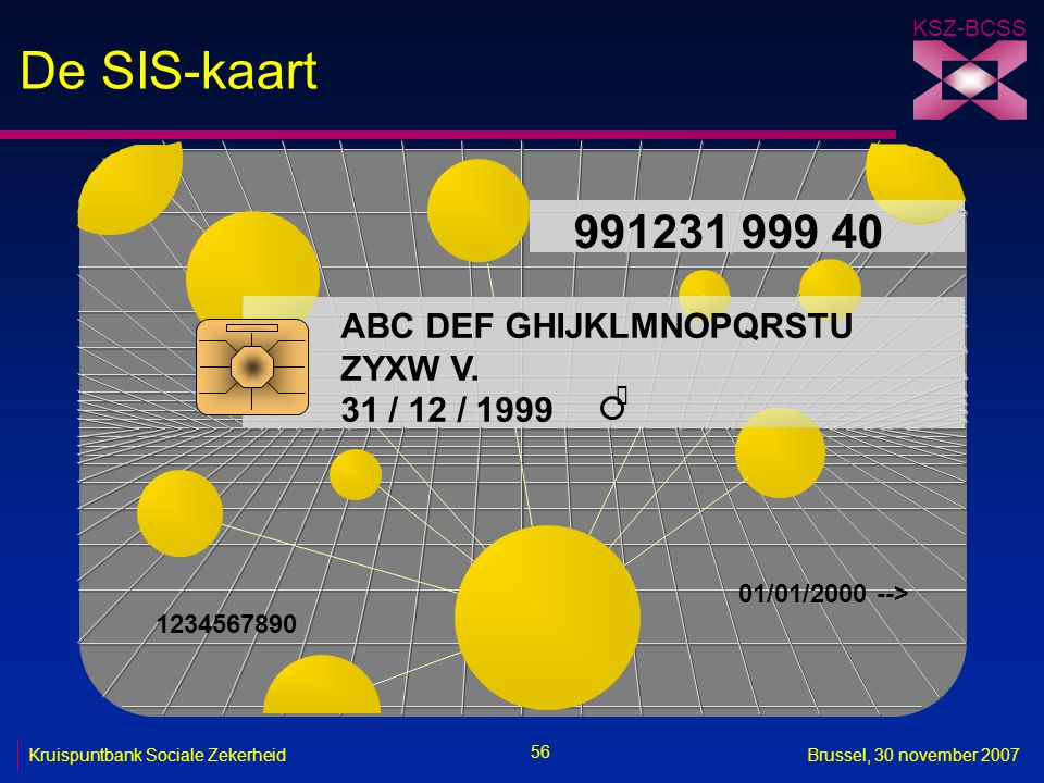 KSZ-BCSS 56 Kruispuntbank Sociale ZekerheidBrussel, 30 november 2007 De SIS-kaart