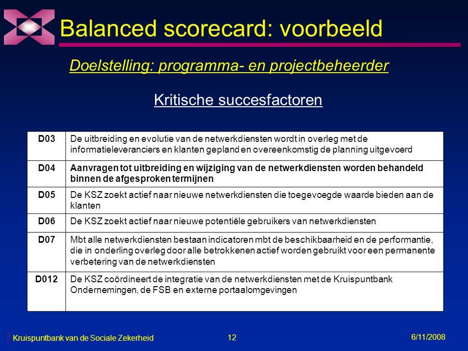 12 6/11/2008 Kruispuntbank van de Sociale Zekerheid Balanced scorecard: voorbeeld Doelstelling: programma- en projectbeheerder D03De uitbreiding en evolutie van de netwerkdiensten wordt in overleg met de informatieleveranciers en klanten gepland en overeenkomstig de planning uitgevoerd D04Aanvragen tot uitbreiding en wijziging van de netwerkdiensten worden behandeld binnen de afgesproken termijnen D05De KSZ zoekt actief naar nieuwe netwerkdiensten die toegevoegde waarde bieden aan de klanten D06De KSZ zoekt actief naar nieuwe potentiële gebruikers van netwerkdiensten D07Mbt alle netwerkdiensten bestaan indicatoren mbt de beschikbaarheid en de performantie, die in onderling overleg door alle betrokkenen actief worden gebruikt voor een permanente verbetering van de netwerkdiensten D012De KSZ coördineert de integratie van de netwerkdiensten met de Kruispuntbank Ondernemingen, de FSB en externe portaalomgevingen Kritische succesfactoren