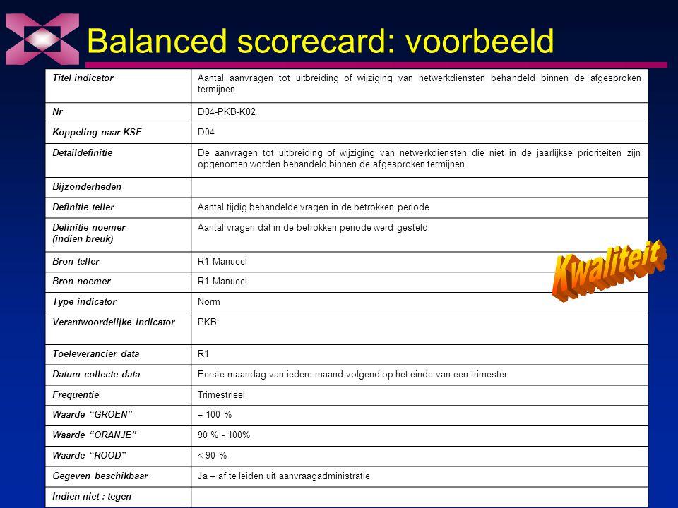 Balanced scorecard: voorbeeld Titel indicatorAantal aanvragen tot uitbreiding of wijziging van netwerkdiensten behandeld binnen de afgesproken termijnen NrD04-PKB-K02 Koppeling naar KSFD04 DetaildefinitieDe aanvragen tot uitbreiding of wijziging van netwerkdiensten die niet in de jaarlijkse prioriteiten zijn opgenomen worden behandeld binnen de afgesproken termijnen Bijzonderheden Definitie tellerAantal tijdig behandelde vragen in de betrokken periode Definitie noemer (indien breuk) Aantal vragen dat in de betrokken periode werd gesteld Bron tellerR1 Manueel Bron noemerR1 Manueel Type indicatorNorm Verantwoordelijke indicatorPKB Toeleverancier dataR1 Datum collecte dataEerste maandag van iedere maand volgend op het einde van een trimester FrequentieTrimestrieel Waarde GROEN = 100 % Waarde ORANJE 90 % - 100% Waarde ROOD < 90 % Gegeven beschikbaarJa – af te leiden uit aanvraagadministratie Indien niet : tegen