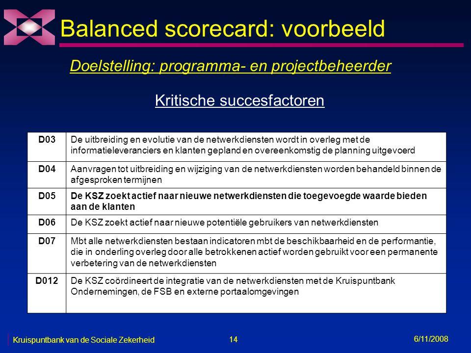 14 6/11/2008 Kruispuntbank van de Sociale Zekerheid Balanced scorecard: voorbeeld Doelstelling: programma- en projectbeheerder D03De uitbreiding en evolutie van de netwerkdiensten wordt in overleg met de informatieleveranciers en klanten gepland en overeenkomstig de planning uitgevoerd D04Aanvragen tot uitbreiding en wijziging van de netwerkdiensten worden behandeld binnen de afgesproken termijnen D05De KSZ zoekt actief naar nieuwe netwerkdiensten die toegevoegde waarde bieden aan de klanten D06De KSZ zoekt actief naar nieuwe potentiële gebruikers van netwerkdiensten D07Mbt alle netwerkdiensten bestaan indicatoren mbt de beschikbaarheid en de performantie, die in onderling overleg door alle betrokkenen actief worden gebruikt voor een permanente verbetering van de netwerkdiensten D012De KSZ coördineert de integratie van de netwerkdiensten met de Kruispuntbank Ondernemingen, de FSB en externe portaalomgevingen Kritische succesfactoren