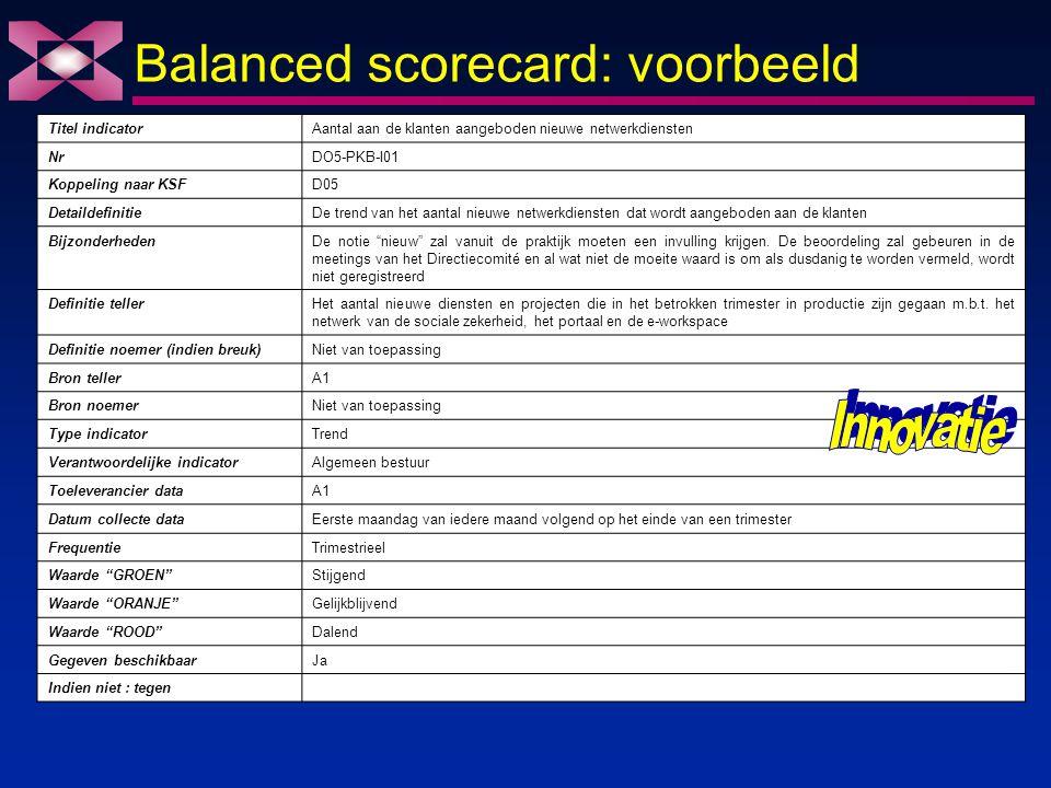 Balanced scorecard: voorbeeld Titel indicatorAantal aan de klanten aangeboden nieuwe netwerkdiensten NrDO5-PKB-I01 Koppeling naar KSFD05 DetaildefinitieDe trend van het aantal nieuwe netwerkdiensten dat wordt aangeboden aan de klanten BijzonderhedenDe notie nieuw zal vanuit de praktijk moeten een invulling krijgen.