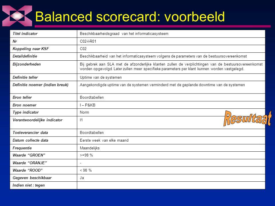 Balanced scorecard: voorbeeld Titel indicatorBeschikbaarheidsgraad van het informaticasysteem NrC02-I-R01 Koppeling naar KSFC02 DetaildefinitieBeschikbaarheid van het informaticasysteem volgens de parameters van de bestuursovereenkomst BijzonderhedenBij gebrek aan SLA met de afzonderlijke klanten zullen de verplichtingen van de bestuursovereenkomst worden opgevolgd.