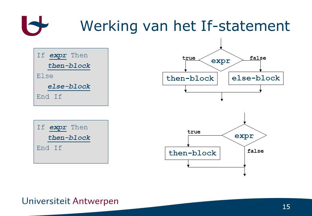 15 Werking van het If-statement expr then-block else-block truefalse expr then-block true false If expr Then then-block Else else-block End If If expr
