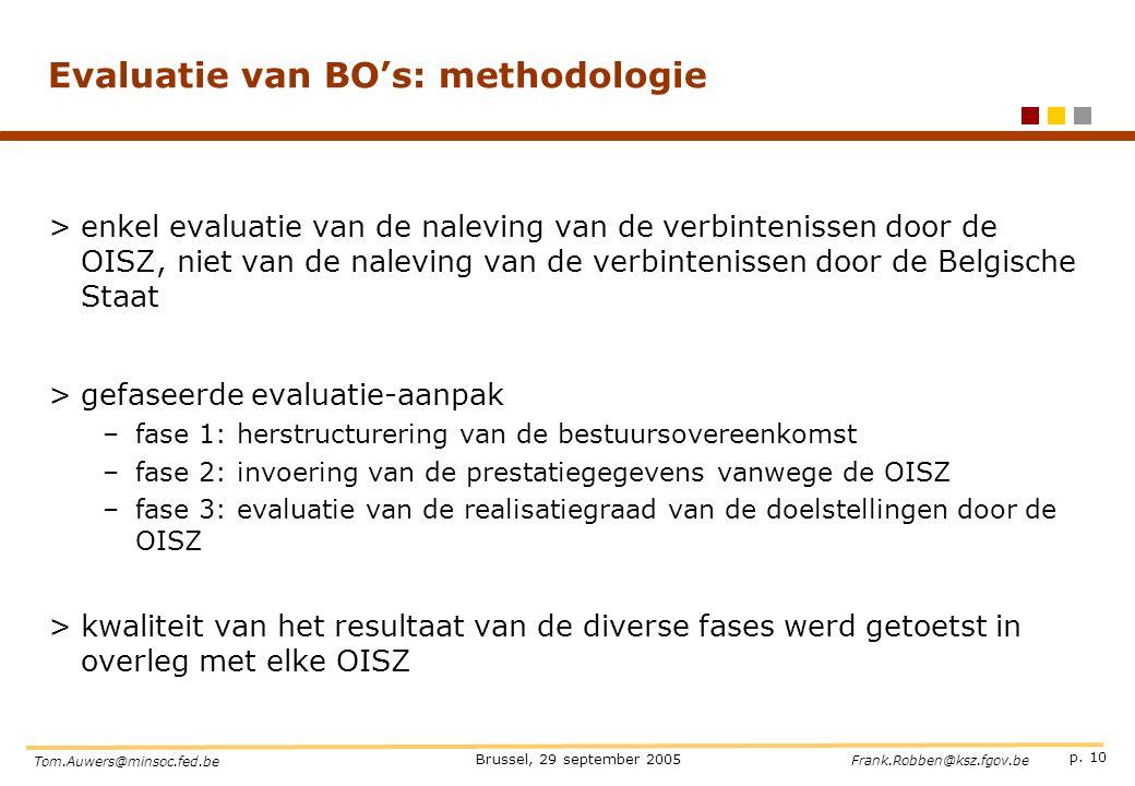 p. 10 Brussel, 29 september 2005 Tom.Auwers@minsoc.fed.be Frank.Robben@ksz.fgov.be Evaluatie van BO's: methodologie >enkel evaluatie van de naleving v