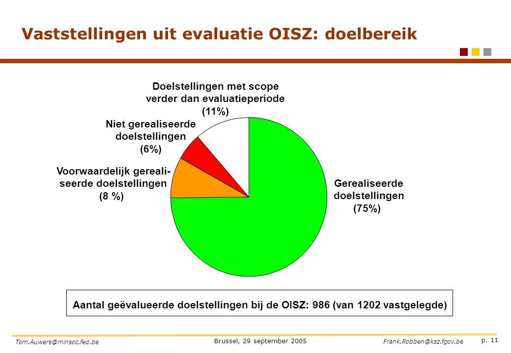 p. 11 Brussel, 29 september 2005 Tom.Auwers@minsoc.fed.be Frank.Robben@ksz.fgov.be Vaststellingen uit evaluatie OISZ: doelbereik Doelstellingen met sc