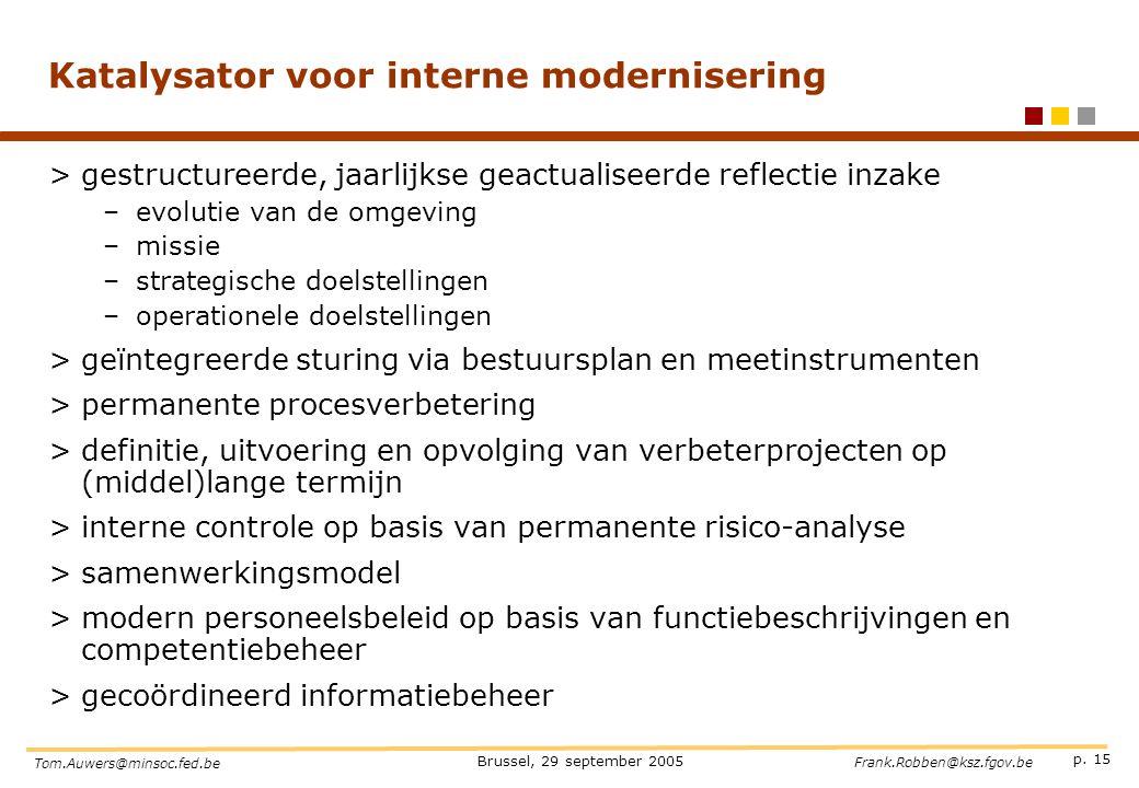 p. 15 Brussel, 29 september 2005 Tom.Auwers@minsoc.fed.be Frank.Robben@ksz.fgov.be Katalysator voor interne modernisering >gestructureerde, jaarlijkse