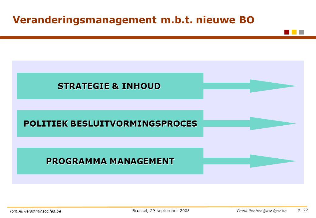 p. 22 Brussel, 29 september 2005 Tom.Auwers@minsoc.fed.be Frank.Robben@ksz.fgov.be Veranderingsmanagement m.b.t. nieuwe BO STRATEGIE & INHOUD PROGRAMM