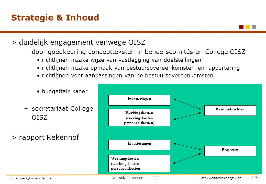p. 23 Brussel, 29 september 2005 Tom.Auwers@minsoc.fed.be Frank.Robben@ksz.fgov.be Strategie & Inhoud >duidelijk engagement vanwege OISZ –door goedkeu