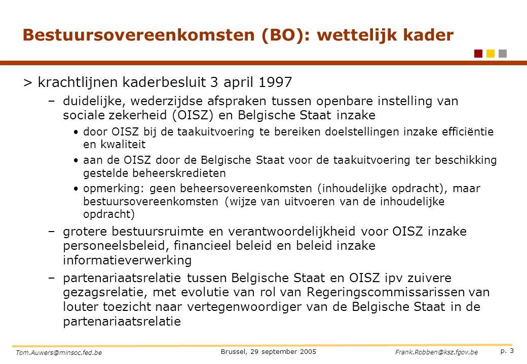 p. 3 Brussel, 29 september 2005 Tom.Auwers@minsoc.fed.be Frank.Robben@ksz.fgov.be Bestuursovereenkomsten (BO): wettelijk kader >krachtlijnen kaderbesl