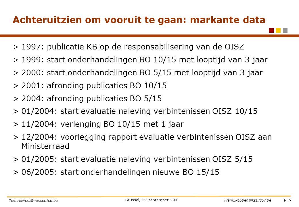 p. 6 Brussel, 29 september 2005 Tom.Auwers@minsoc.fed.be Frank.Robben@ksz.fgov.be Achteruitzien om vooruit te gaan: markante data >1997: publicatie KB