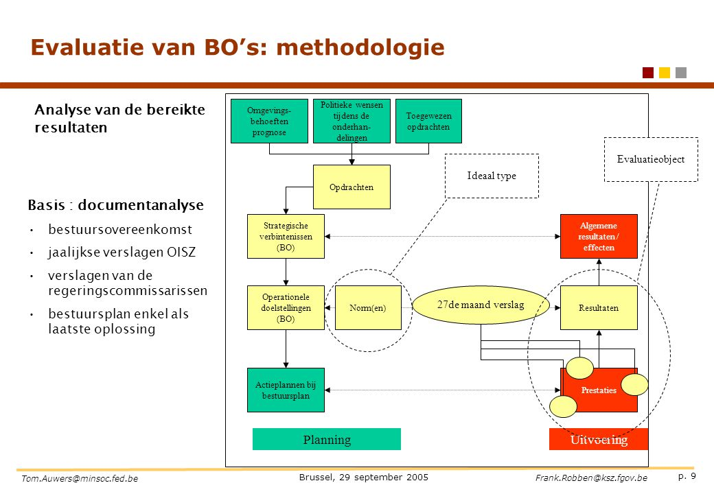 p. 9 Brussel, 29 september 2005 Tom.Auwers@minsoc.fed.be Frank.Robben@ksz.fgov.be Evaluatie van BO's: methodologie Strategische verbintenissen (BO) Om