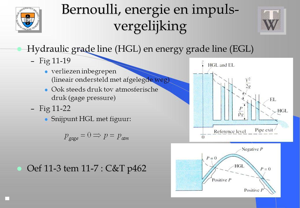 Bernoulli, energie en impuls- vergelijking l Hydraulic grade line (HGL) en energy grade line (EGL) –Fig 11-19 l verliezen inbegrepen (lineair onderste