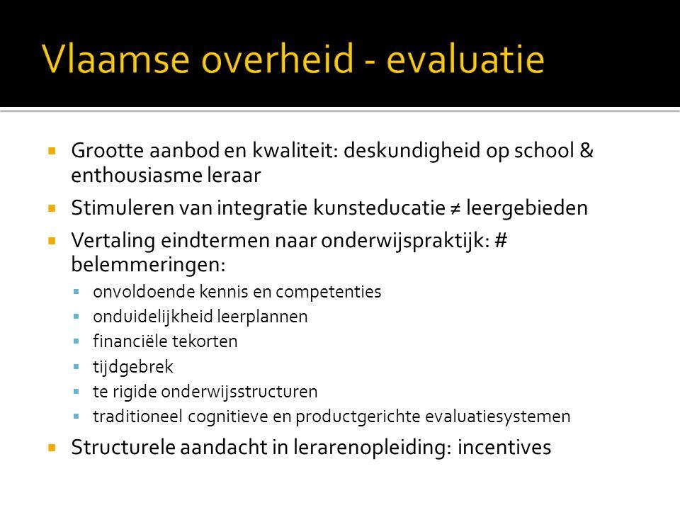  Grootte aanbod en kwaliteit: deskundigheid op school & enthousiasme leraar  Stimuleren van integratie kunsteducatie ≠ leergebieden  Vertaling eind