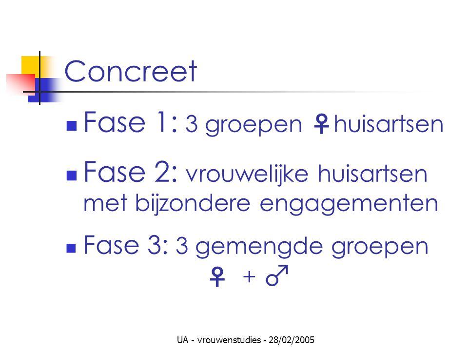 UA - vrouwenstudies - 28/02/2005 Concreet Fase 1: 3 groepen ♀ huisartsen Fase 2: vrouwelijke huisartsen met bijzondere engagementen Fase 3: 3 gemengde groepen ♀ + ♂