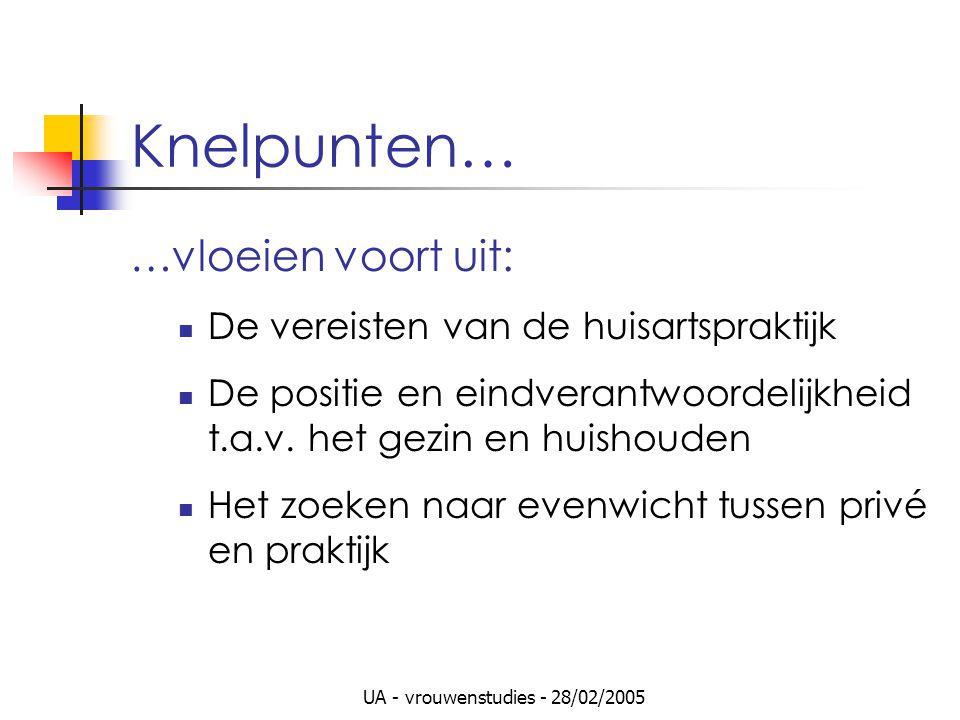 UA - vrouwenstudies - 28/02/2005 Knelpunten… …vloeien voort uit: De vereisten van de huisartspraktijk De positie en eindverantwoordelijkheid t.a.v. he