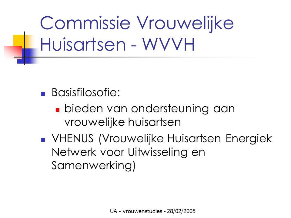 UA - vrouwenstudies - 28/02/2005 Commissie Vrouwelijke Huisartsen - WVVH Basisfilosofie: bieden van ondersteuning aan vrouwelijke huisartsen VHENUS (Vrouwelijke Huisartsen Energiek Netwerk voor Uitwisseling en Samenwerking)