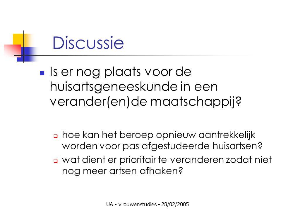 UA - vrouwenstudies - 28/02/2005 Discussie Is er nog plaats voor de huisartsgeneeskunde in een verander(en)de maatschappij.