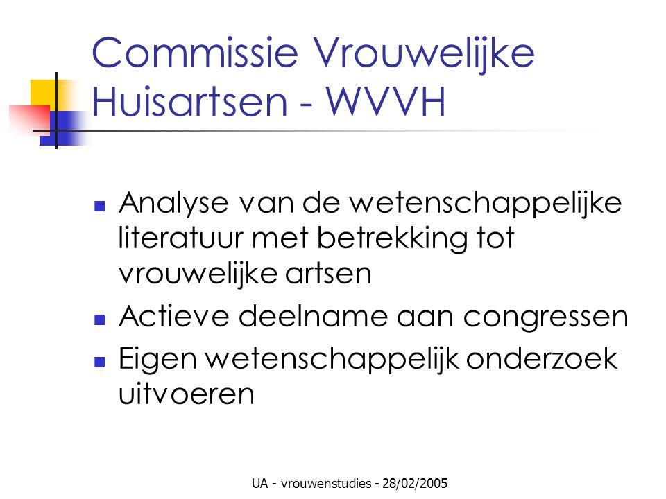 UA - vrouwenstudies - 28/02/2005 Commissie Vrouwelijke Huisartsen - WVVH Analyse van de wetenschappelijke literatuur met betrekking tot vrouwelijke artsen Actieve deelname aan congressen Eigen wetenschappelijk onderzoek uitvoeren