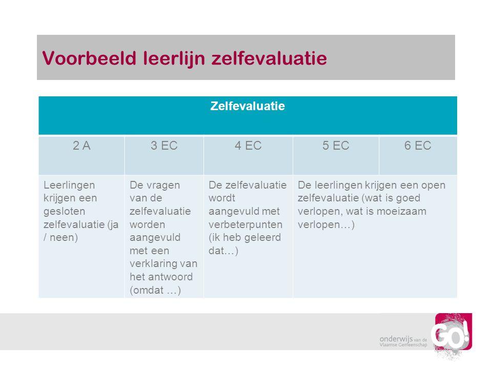Voorbeeld leerlijn zelfevaluatie Zelfevaluatie 2 A3 EC4 EC5 EC6 EC Leerlingen krijgen een gesloten zelfevaluatie (ja / neen) De vragen van de zelfeval