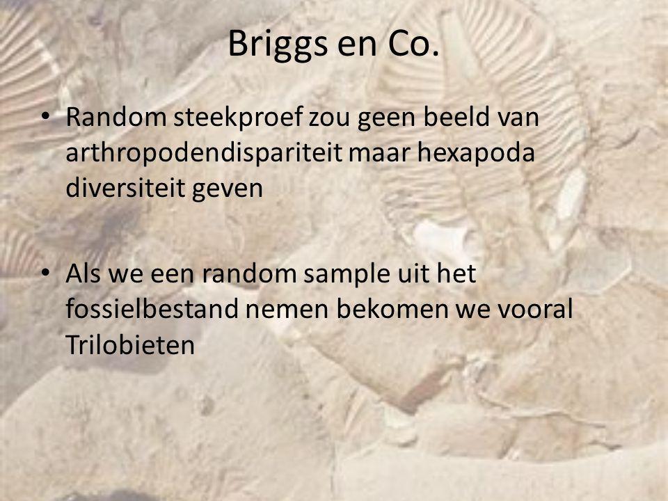 Briggs en Co. Random steekproef zou geen beeld van arthropodendispariteit maar hexapoda diversiteit geven Als we een random sample uit het fossielbest