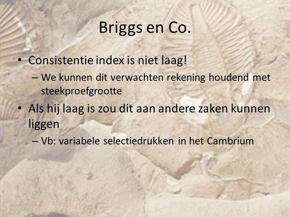 Briggs en Co. Consistentie index is niet laag! – We kunnen dit verwachten rekening houdend met steekproefgrootte Als hij laag is zou dit aan andere za