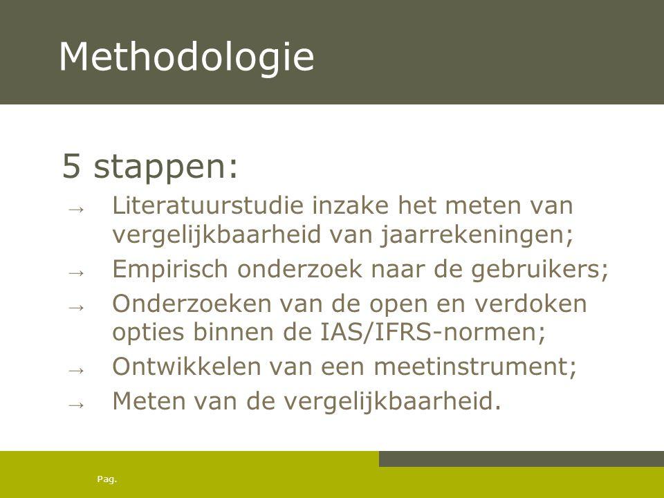 Pag. Methodologie 5 stappen: → Literatuurstudie inzake het meten van vergelijkbaarheid van jaarrekeningen; → Empirisch onderzoek naar de gebruikers; →