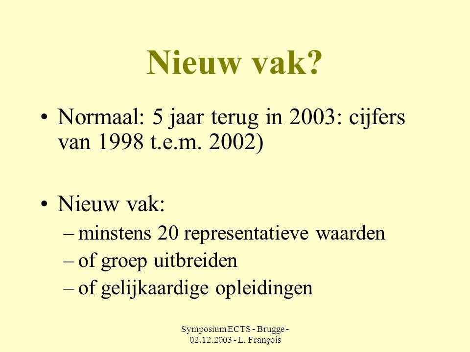 Symposium ECTS - Brugge - 02.12.2003 - L. François Nieuw vak.