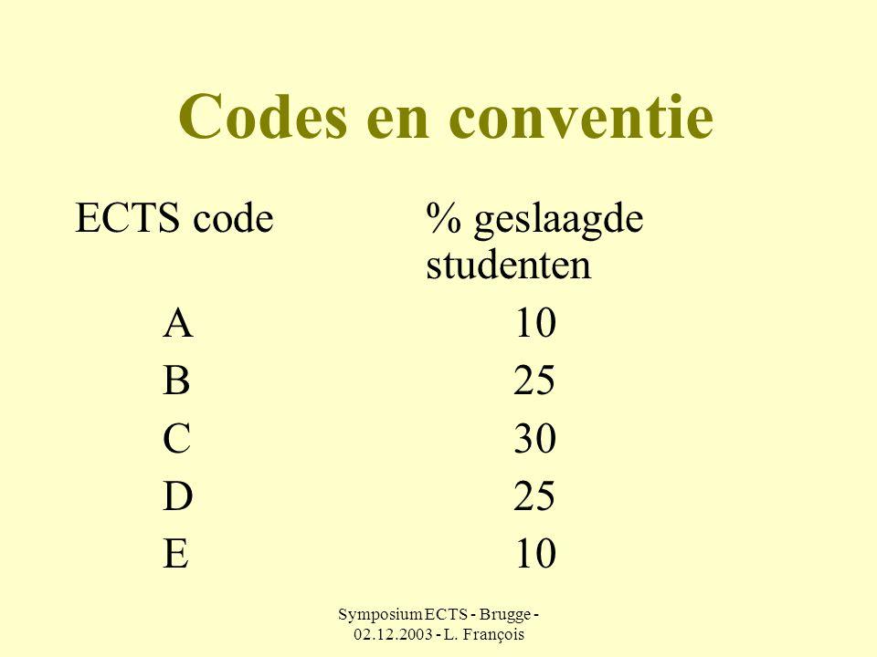 Symposium ECTS - Brugge - 02.12.2003 - L. François