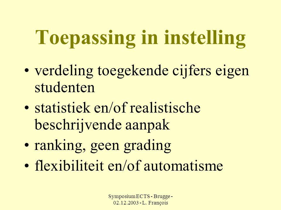 Toepassing in instelling verdeling toegekende cijfers eigen studenten statistiek en/of realistische beschrijvende aanpak ranking, geen grading flexibiliteit en/of automatisme
