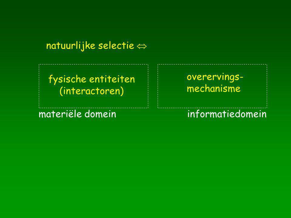 natuurlijke selectie  fysische entiteiten (interactoren) overervings- mechanisme materiële domeininformatiedomein