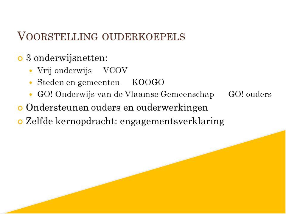 V OORSTELLING OUDERKOEPELS 3 onderwijsnetten: Vrij onderwijsVCOV Steden en gemeentenKOOGO GO! Onderwijs van de Vlaamse Gemeenschap GO! ouders Onderste