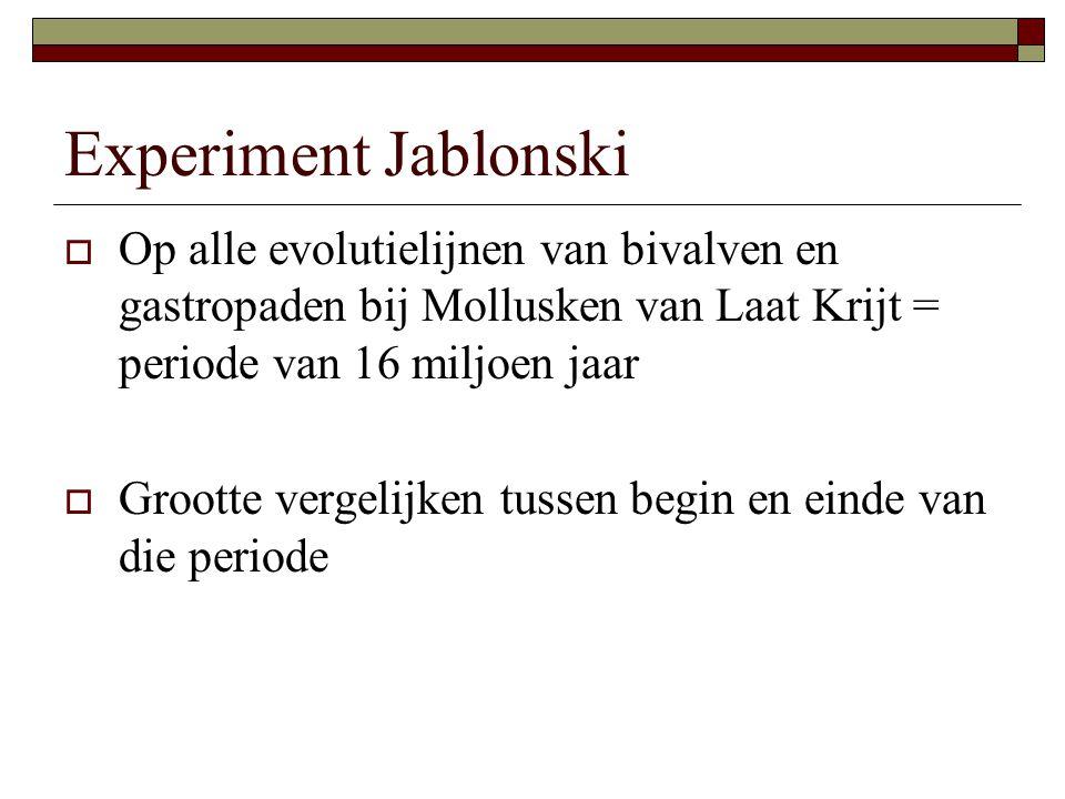 Experiment Jablonski  Op alle evolutielijnen van bivalven en gastropaden bij Mollusken van Laat Krijt = periode van 16 miljoen jaar  Grootte vergelijken tussen begin en einde van die periode