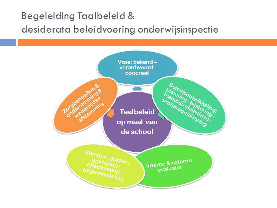 Begeleiding Taalbeleid & desiderata beleidvoering onderwijsinspectie Taalbeleid op maat van de school Visie: bekend – verantwoord- concreet Beleidsont