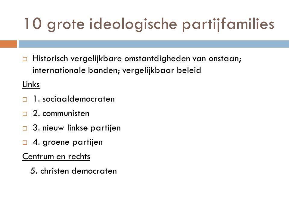 10 grote ideologische partijfamilies  Historisch vergelijkbare omstantdigheden van onstaan; internationale banden; vergelijkbaar beleid Links  1. so
