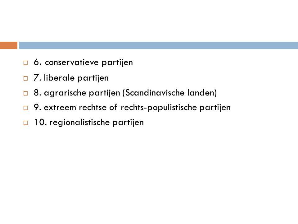  6. conservatieve partijen  7. liberale partijen  8. agrarische partijen (Scandinavische landen)  9. extreem rechtse of rechts-populistische parti