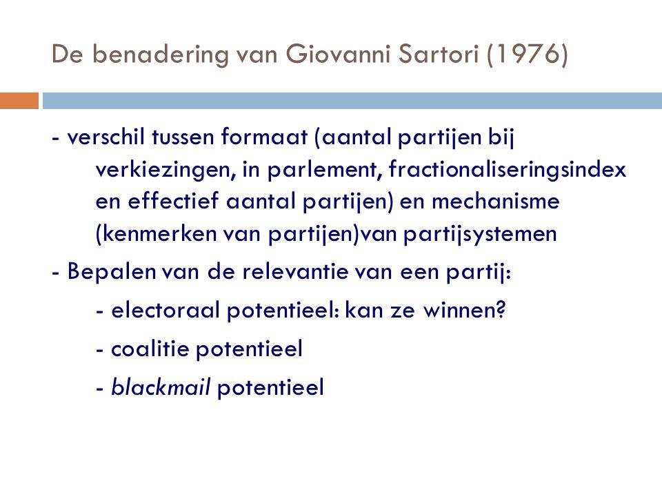 De benadering van Giovanni Sartori (1976) - verschil tussen formaat (aantal partijen bij verkiezingen, in parlement, fractionaliseringsindex en effect