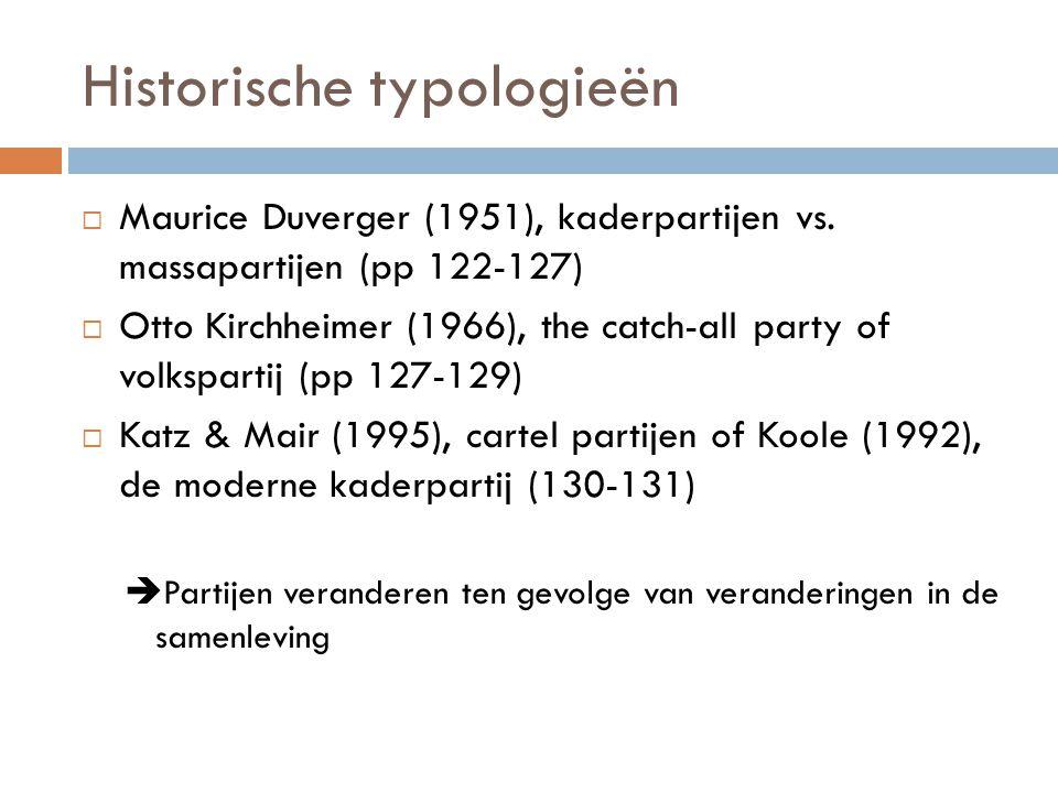Historische typologieën  Maurice Duverger (1951), kaderpartijen vs. massapartijen (pp 122-127)  Otto Kirchheimer (1966), the catch-all party of volk