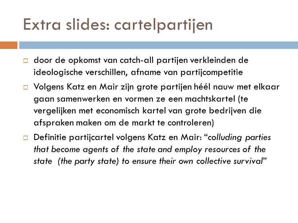 Extra slides: cartelpartijen  door de opkomst van catch-all partijen verkleinden de ideologische verschillen, afname van partijcompetitie  Volgens K